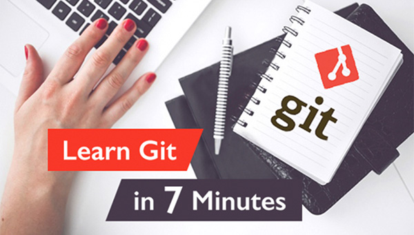 Git Tutorial for Beginners in 7 Minutes [Video + Infographic