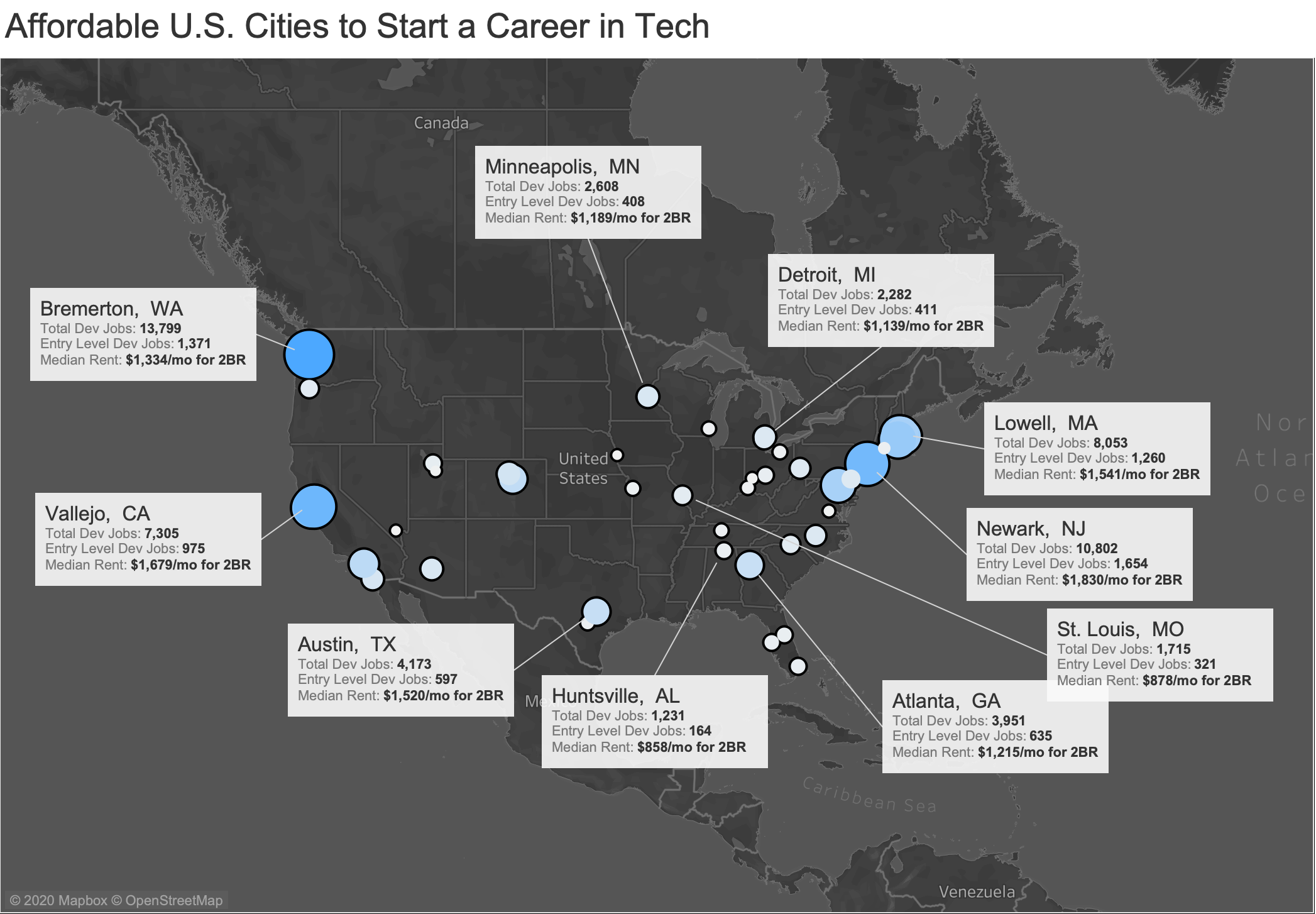 Looking to Start or Continue a Career in Coding? Consider These 10 Affordable Tech Cities