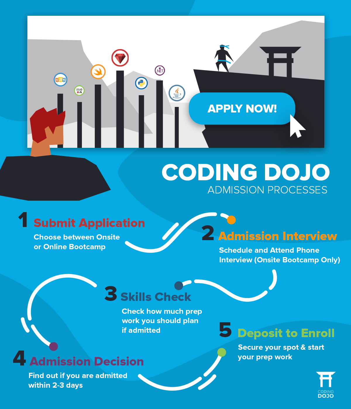 Procrastination inner graphics - Copy (2)  - Procrastination inner graphics Copy 2 - Overcoming Procrastination: A Brief Guide for Career Changers and Aspiring Developers