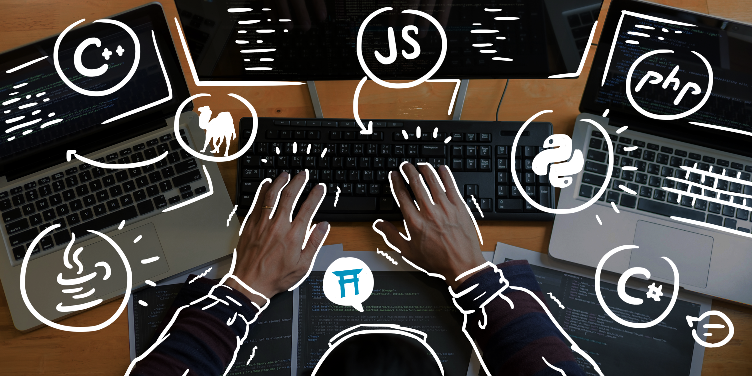 The 7 Most In-Demand Programming Languages of 2019 - Header