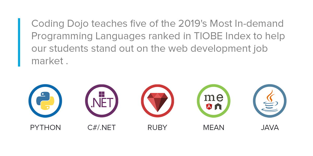 The 7 Most In-Demand Programming Languages of 2019 - Coding Dojo Blog