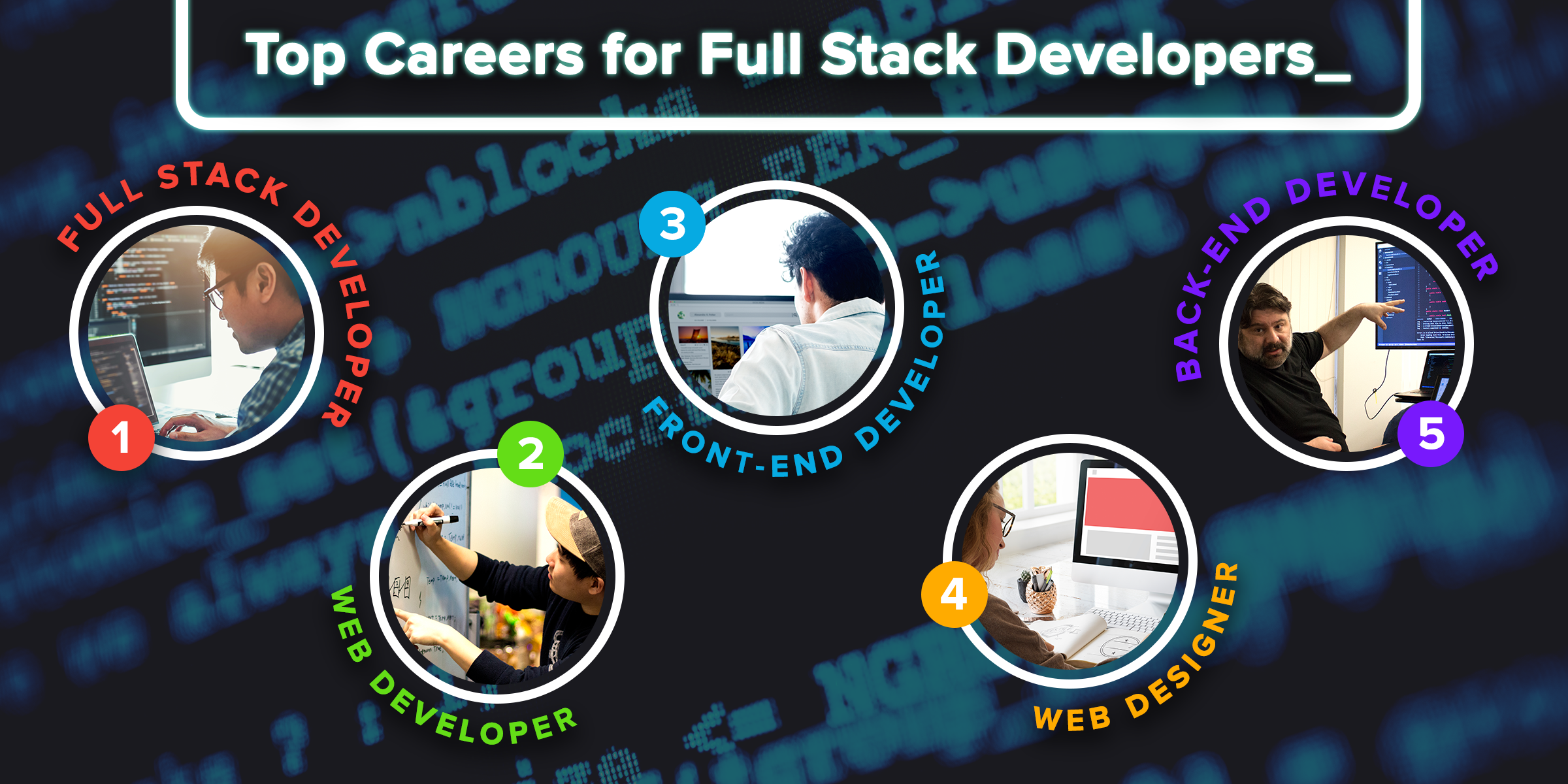 Top Careers for Full Stack Developers