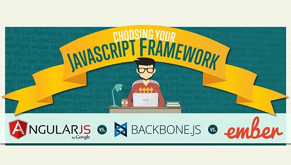 Choosing the right JavaScript Framework [Infographic]