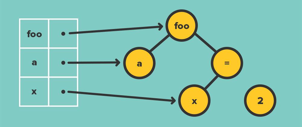 i5  - i5 - Interpreters: The Magic That Runs Your Python Code