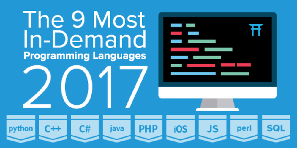 Discover the hottest programming languages for 2016!