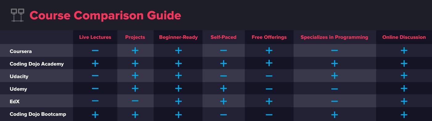 comparison-guide